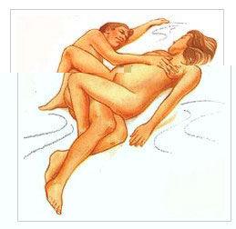 适合孕妇的3种做爱姿势-第2张图片-爱薇女性网