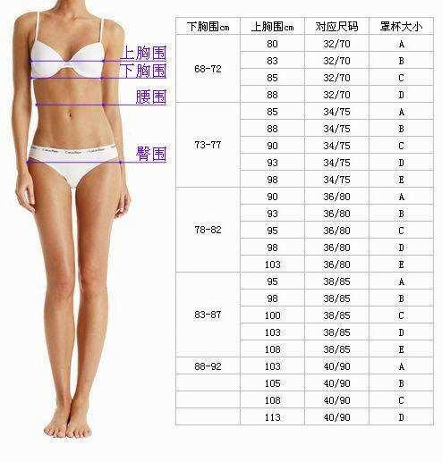 36d罩杯是多大,36d的胸围图片-第2张图片-爱薇女性网