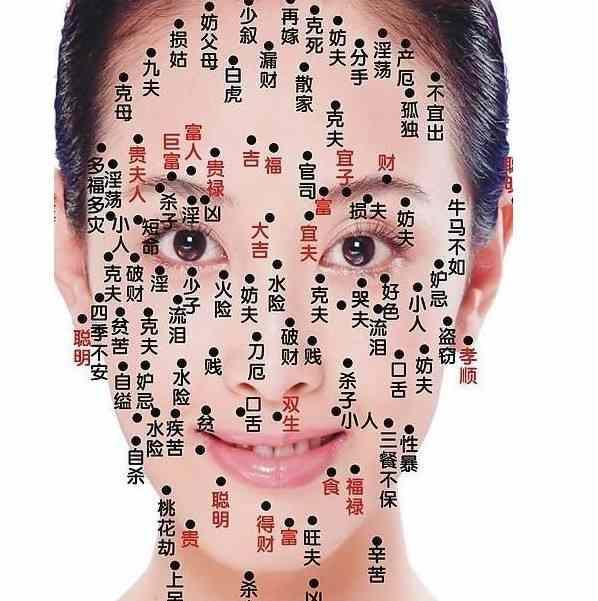 女人面部痣相图解,女人哪里长痣代表有福气-第1张图片-爱薇女性网