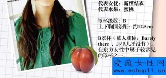 女性胸围尺寸讲解,真实ABCDEFG罩杯到底多大图片-第6张图片-爱薇女性网