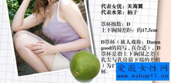 女性胸围尺寸讲解,真实ABCDEFG罩杯到底多大图片-第8张图片-爱薇女性网