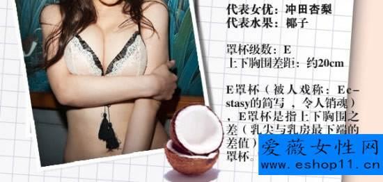 女性胸围尺寸讲解,真实ABCDEFG罩杯到底多大图片-第9张图片-爱薇女性网