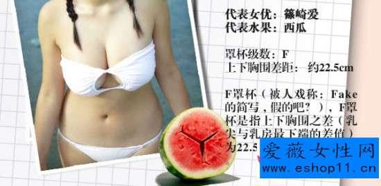 女性胸围尺寸讲解,真实ABCDEFG罩杯到底多大图片-第10张图片-爱薇女性网