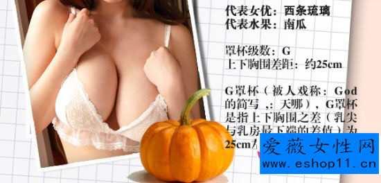 女性胸围尺寸讲解,真实ABCDEFG罩杯到底多大图片-第11张图片-爱薇女性网